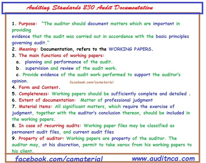 Auditing Standards 230 Audit Documentation Super Summary in 1 Page