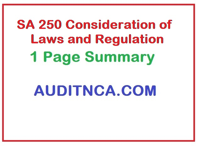 SA 250 Auditing Standards Consideration of Laws and Regulation on Audit of Financial Statements