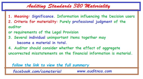 Summary of SA 320 Materiality in Planning and Performing an Audit