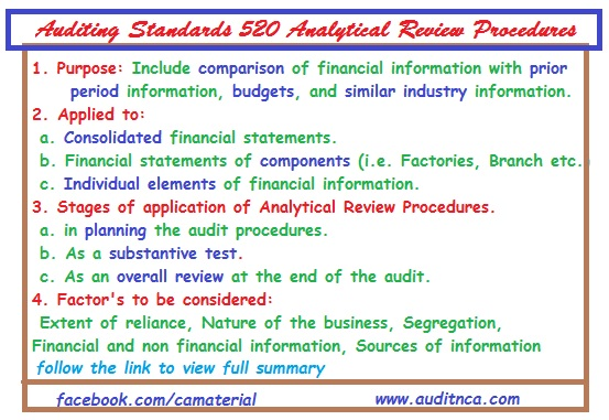 SA 520 Summary  Analytical Review Procedures